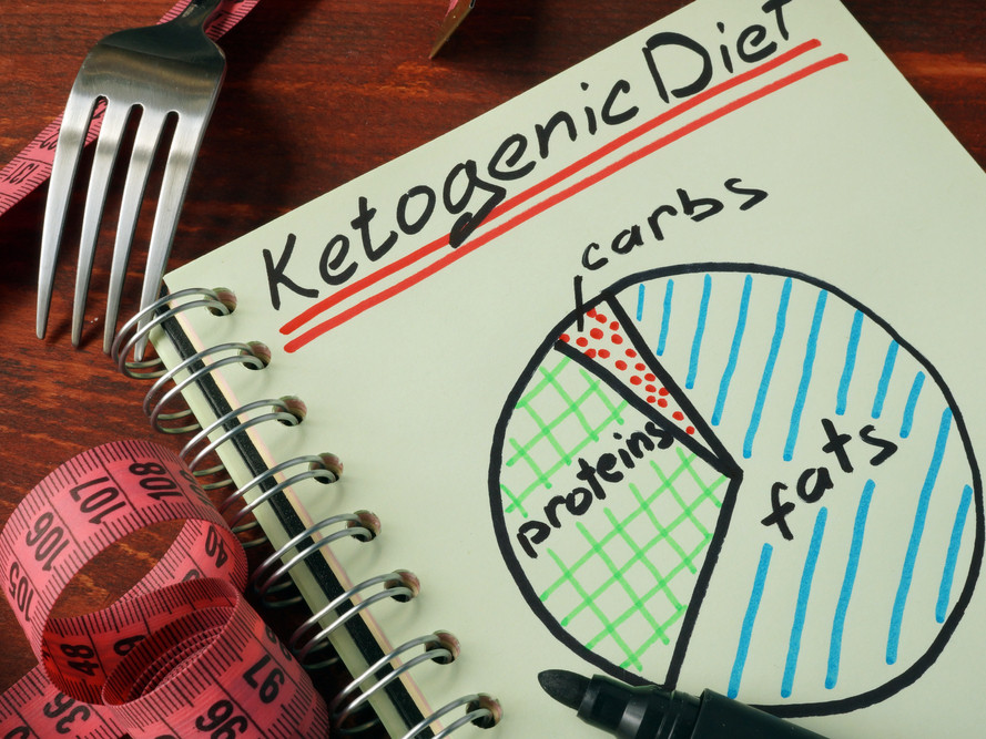 Should I follow the Ketogenic (Keto) diet? - Is it safe, healthy and effective?